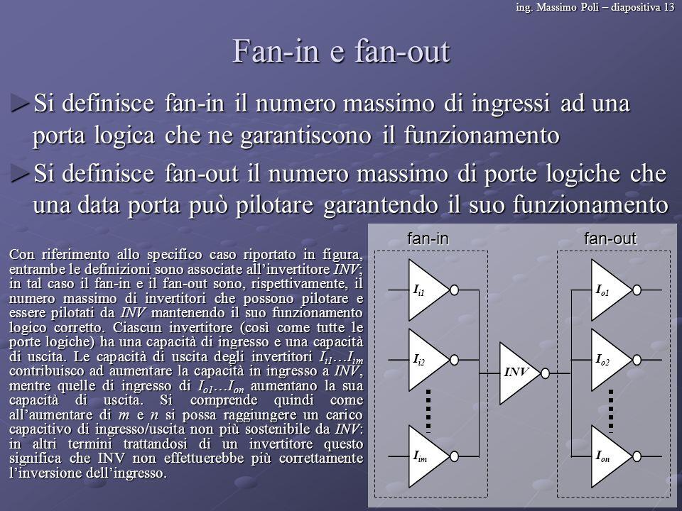 ing. Massimo Poli – diapositiva 13 Fan-in e fan-out Si definisce fan-in il numero massimo di ingressi ad una porta logica che ne garantiscono il funzi