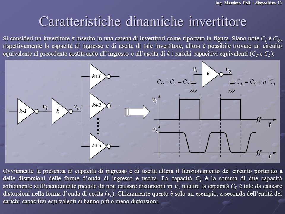 ing. Massimo Poli – diapositiva 15 Caratteristiche dinamiche invertitore Si consideri un invertitore k inserito in una catena di invertitori come ripo