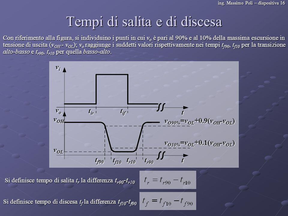 ing. Massimo Poli – diapositiva 16 Tempi di salita e di discesa Con riferimento alla figura, si individuino i punti in cui v o è pari al 90% e al 10%