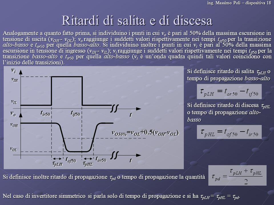 ing. Massimo Poli – diapositiva 18 Ritardi di salita e di discesa Analogamente a quanto fatto prima, si individuino i punti in cui v o è pari al 50% d