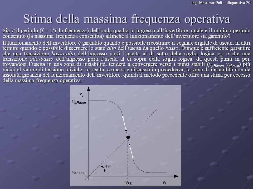 ing. Massimo Poli – diapositiva 20 Stima della massima frequenza operativa Sia T il periodo (f = 1/T la frequenza) dellonda quadra in ingresso allinve