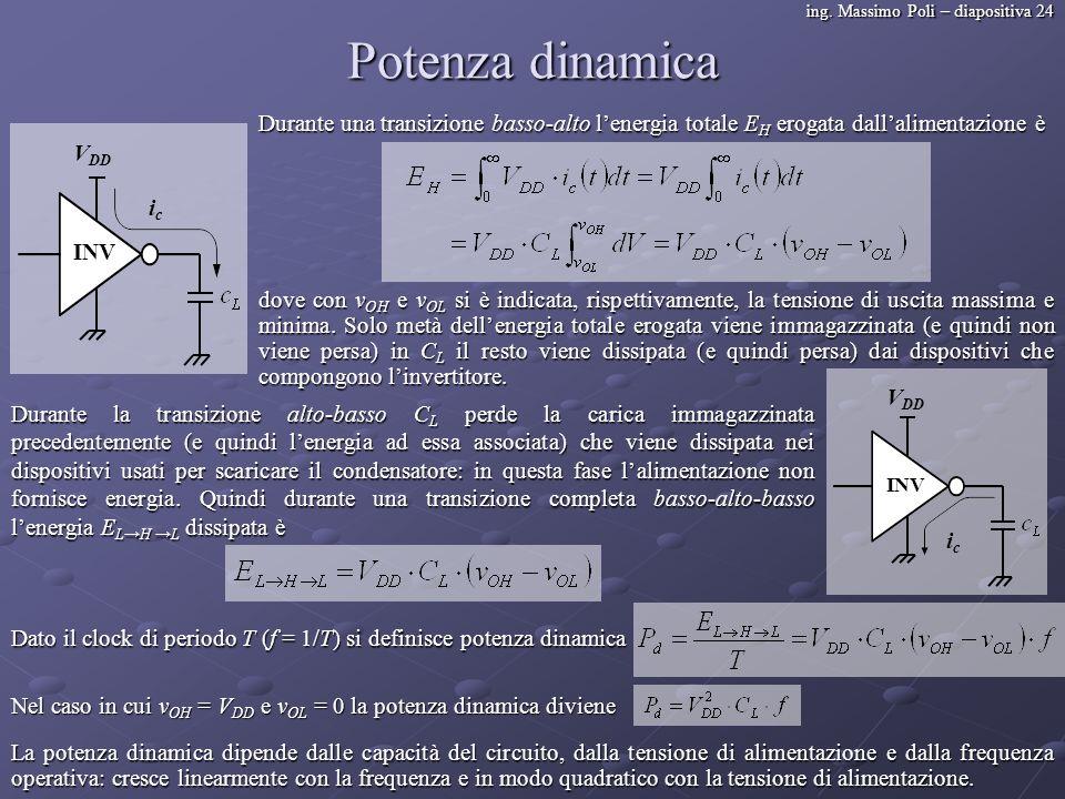 ing. Massimo Poli – diapositiva 24 Potenza dinamica Durante una transizione basso-alto lenergia totale E H erogata dallalimentazione è INV V DD icic d