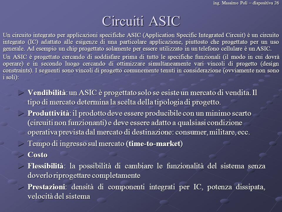 ing. Massimo Poli – diapositiva 26 Circuiti ASIC Vendibilità: un ASIC è progettato solo se esiste un mercato di vendita. Il tipo di mercato determina
