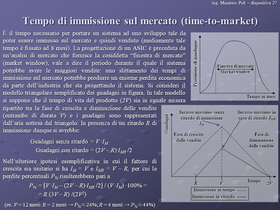 ing. Massimo Poli – diapositiva 27 Tempo di immissione sul mercato (time-to-market) È il tempo necessario per portare un sistema ad uno sviluppo tale