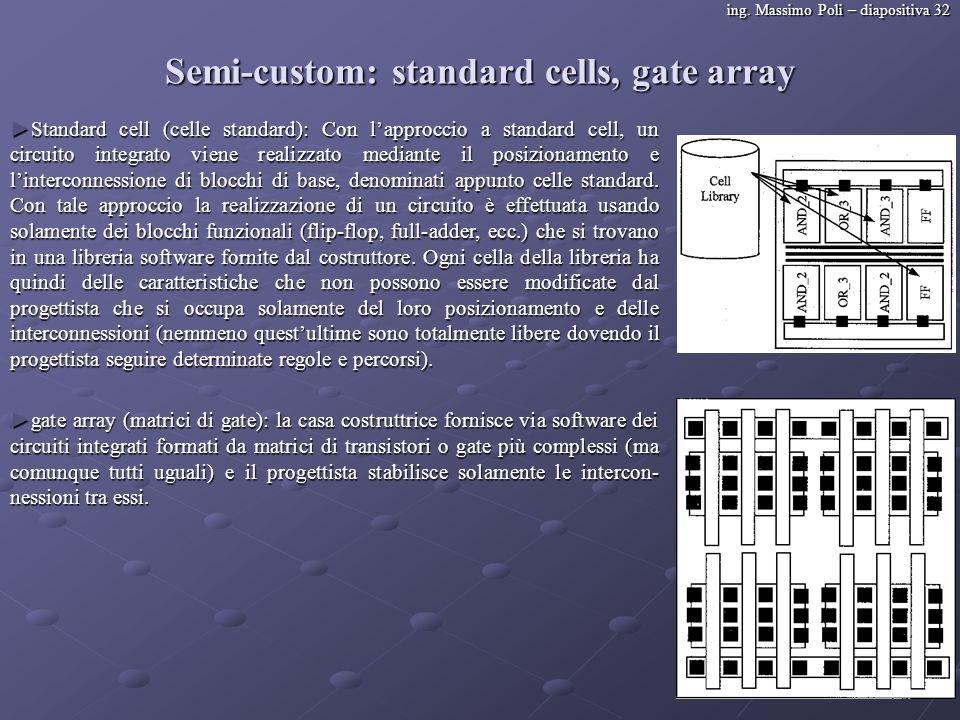 ing. Massimo Poli – diapositiva 32 Semi-custom: standard cells, gate array Standard cell (celle standard): Con lapproccio a standard cell, un circuito