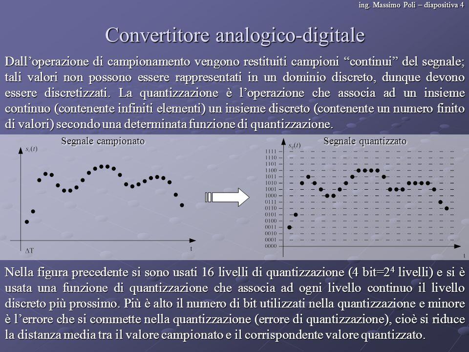 ing. Massimo Poli – diapositiva 4 Convertitore analogico-digitale Dalloperazione di campionamento vengono restituiti campioni continui del segnale; ta