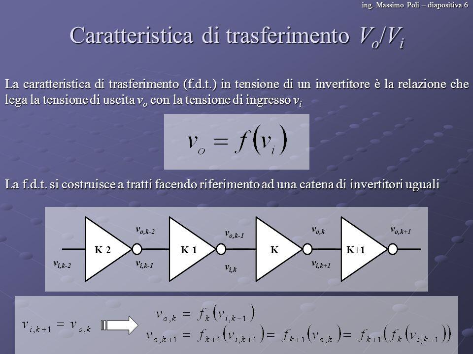 ing. Massimo Poli – diapositiva 6 Caratteristica di trasferimento V o /V i La caratteristica di trasferimento (f.d.t.) in tensione di un invertitore è
