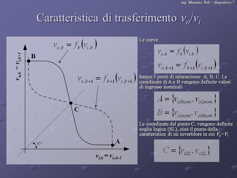 ing. Massimo Poli – diapositiva 7 Caratteristica di trasferimento v o /v i v i,k = v o,k-1 v o,k = v i,k+1 Le curve A B hanno 3 punti di intersezione: