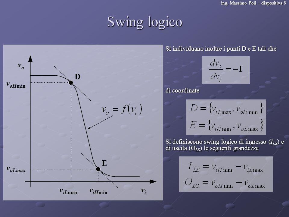 ing. Massimo Poli – diapositiva 8 Swing logico vivi vovo D E Si individuano inoltre i punti D e E tali che di coordinate Si definiscono swing logico d