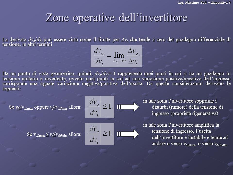 ing. Massimo Poli – diapositiva 9 Zone operative dellinvertitore La derivata dv o /dv i può essere vista come il limite per v i che tende a zero del g