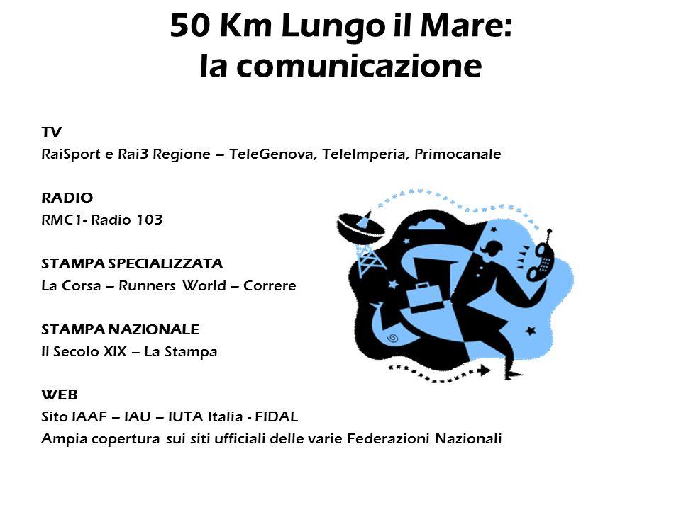 Via del Popolo, 11 - 18032 Perinaldo (IM) www.podijrajnaldi.it podijrajnaldi@hotmail.it 50 Km Lungo il Mare 20 Ottobre 2012 Vallecrosia - Bordighera