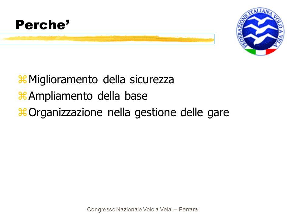 Congresso Nazionale Volo a Vela – Ferrara Perche zMiglioramento della sicurezza zAmpliamento della base zOrganizzazione nella gestione delle gare