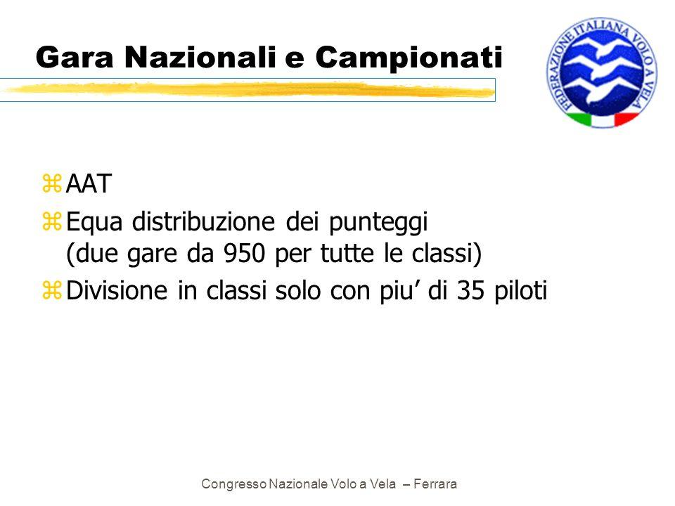 Congresso Nazionale Volo a Vela – Ferrara Gara Nazionali e Campionati zAAT zEqua distribuzione dei punteggi (due gare da 950 per tutte le classi) zDivisione in classi solo con piu di 35 piloti