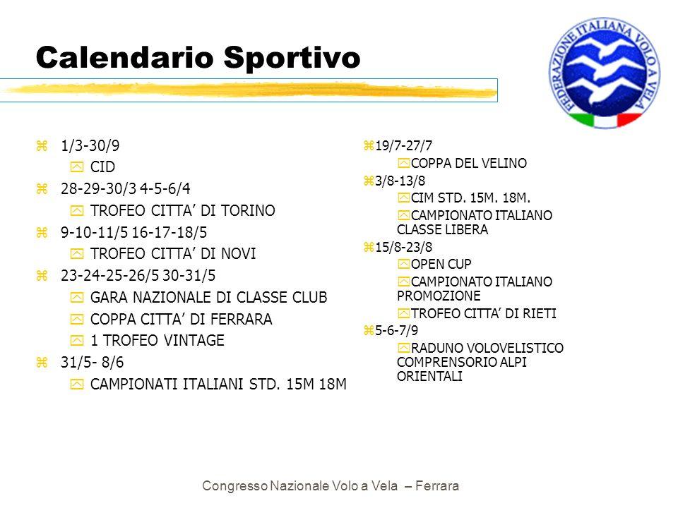 Congresso Nazionale Volo a Vela – Ferrara Calendario Sportivo z1/3-30/9 yCID z28-29-30/3 4-5-6/4 yTROFEO CITTA DI TORINO z9-10-11/5 16-17-18/5 yTROFEO CITTA DI NOVI z23-24-25-26/5 30-31/5 yGARA NAZIONALE DI CLASSE CLUB yCOPPA CITTA DI FERRARA y1 TROFEO VINTAGE z31/5- 8/6 yCAMPIONATI ITALIANI STD.