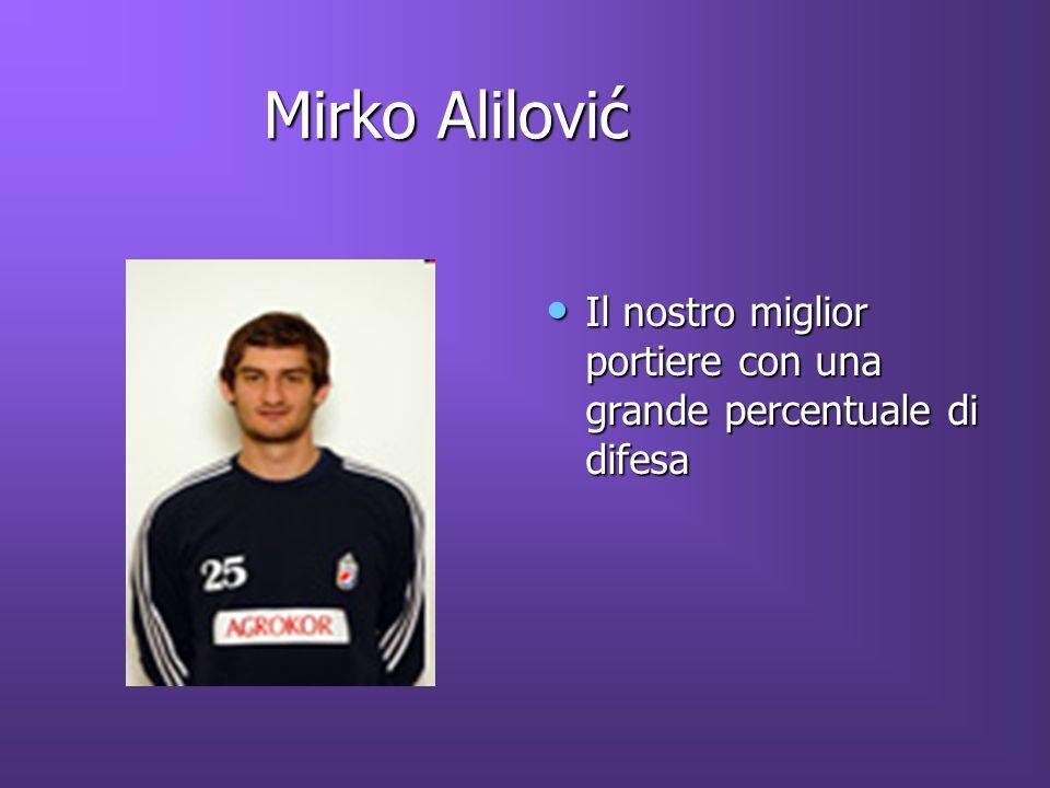 Mirko Alilović Mirko Alilović Il nostro miglior portiere con una grande percentuale di difesa Il nostro miglior portiere con una grande percentuale di difesa