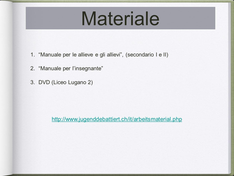 Materiale Il corso è previsto in 3 fasi: 1.Manuale per le allieve e gli allievi, (secondario I e II) 2.Manuale per linsegnante 3.DVD (Liceo Lugano 2) http://www.jugenddebattiert.ch/it/arbeitsmaterial.php