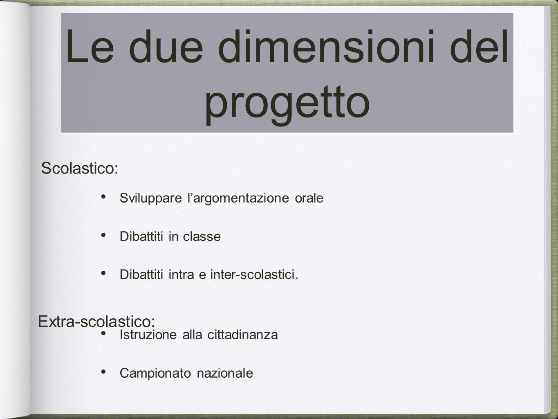 Le due dimensioni del progetto Scolastico: Extra-scolastico: Sviluppare largomentazione orale Dibattiti in classe Dibattiti intra e inter-scolastici.