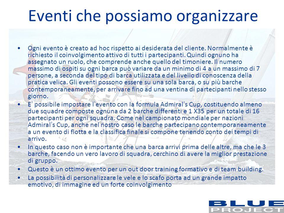 Eventi che possiamo organizzare Ogni evento è creato ad hoc rispetto ai desiderata del cliente. Normalmente è richiesto il coinvolgimento attivo di tu