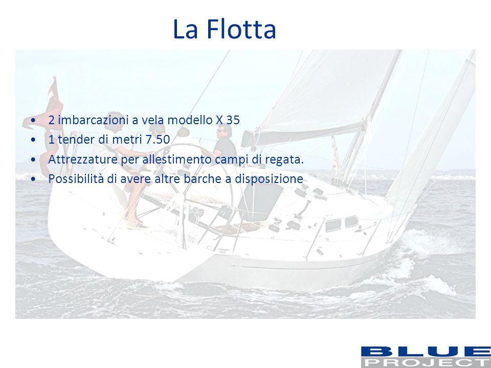 Le Barche La flotta di X35 è formata da due barche.