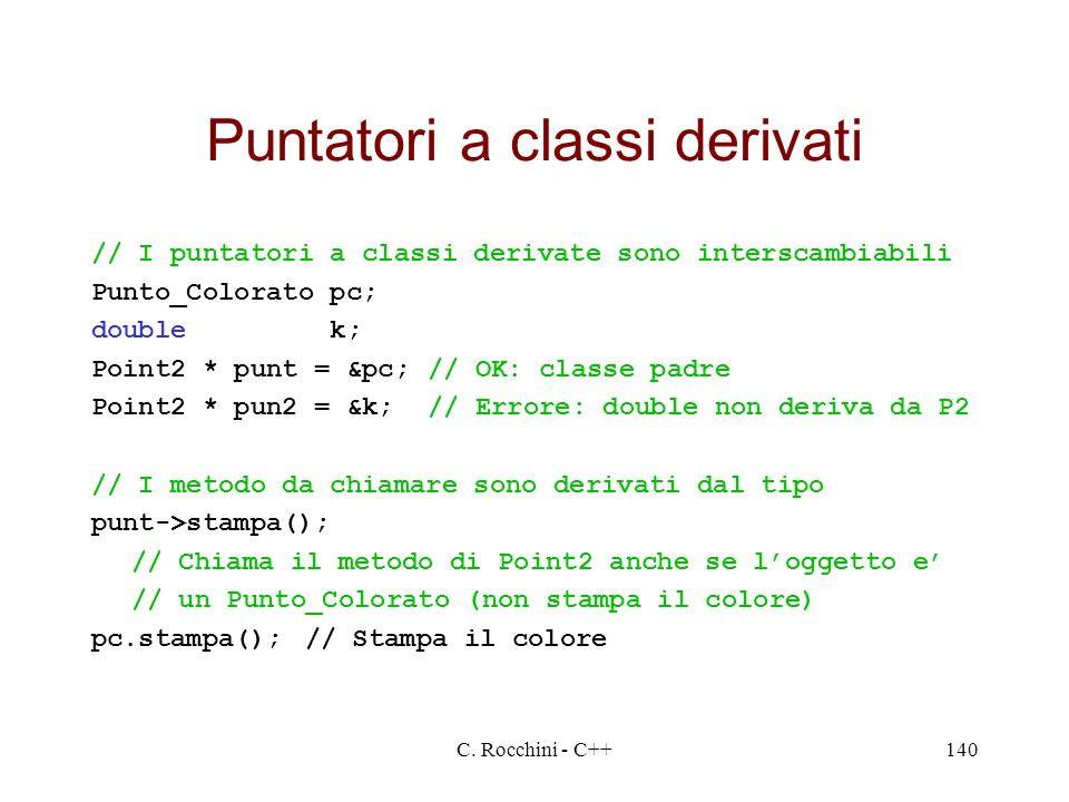 C. Rocchini - C++140 Puntatori a classi derivati // I puntatori a classi derivate sono interscambiabili Punto_Colorato pc; double k; Point2 * punt = &
