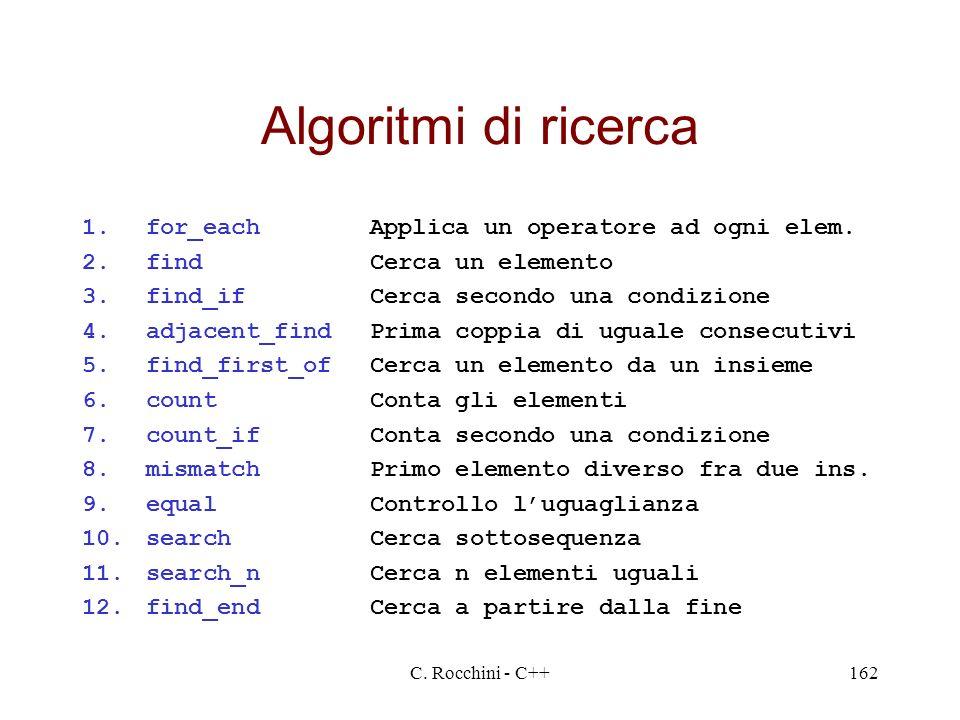 C. Rocchini - C++162 Algoritmi di ricerca 1.for_each Applica un operatore ad ogni elem. 2.find Cerca un elemento 3.find_if Cerca secondo una condizion