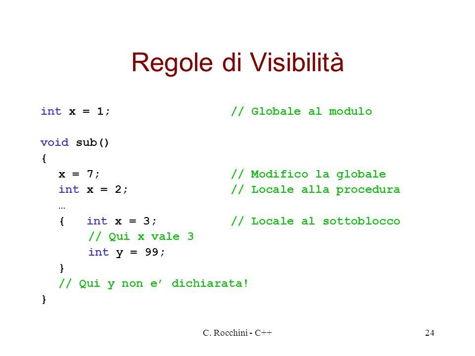 C. Rocchini - C++24 Regole di Visibilità int x = 1;// Globale al modulo void sub() { x = 7;// Modifico la globale int x = 2;// Locale alla procedura …