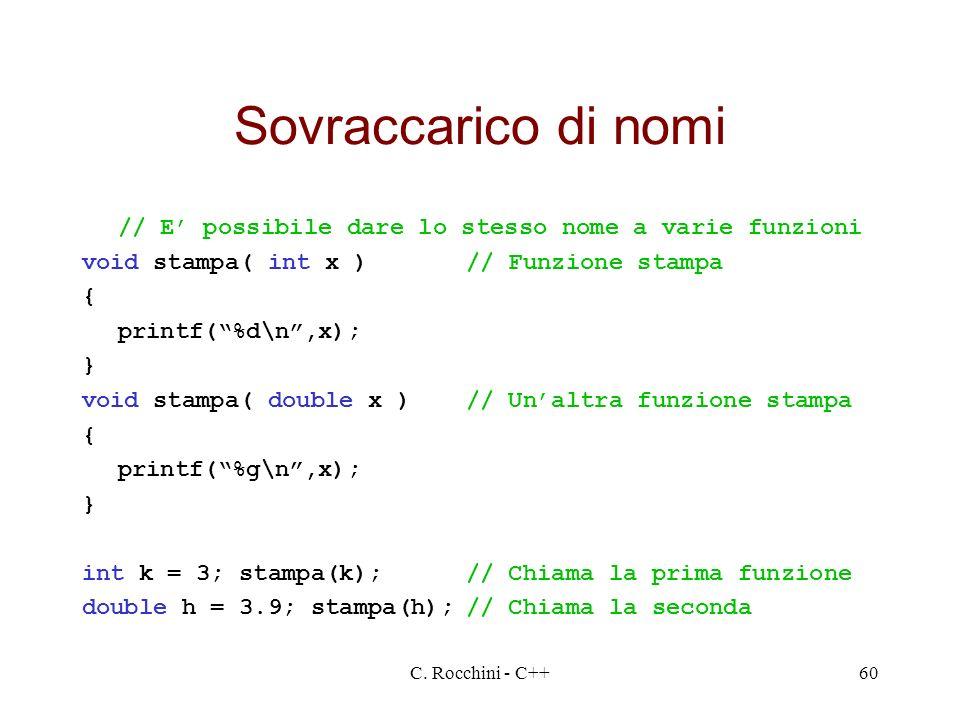 C. Rocchini - C++60 Sovraccarico di nomi // E possibile dare lo stesso nome a varie funzioni void stampa( int x )// Funzione stampa { printf(%d\n,x);