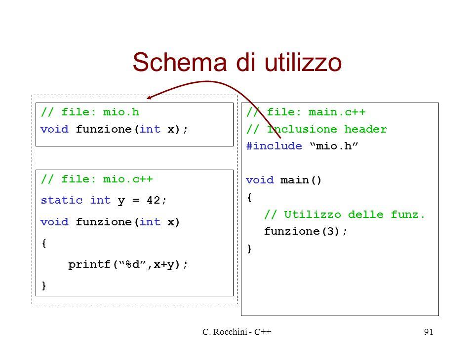 C. Rocchini - C++91 Schema di utilizzo // file: mio.h void funzione(int x); // file: main.c++ // Inclusione header #include mio.h void main() { // Uti