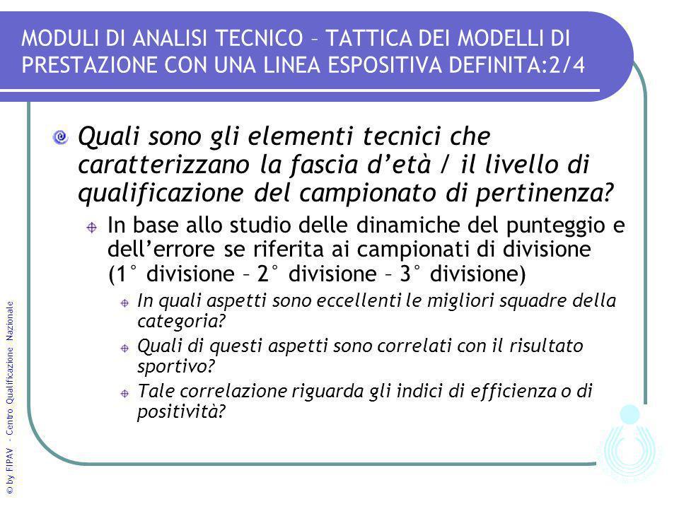 © by FIPAV - Centro Qualificazione Nazionale MODULI DI ANALISI TECNICO – TATTICA DEI MODELLI DI PRESTAZIONE CON UNA LINEA ESPOSITIVA DEFINITA:2/4 Qual