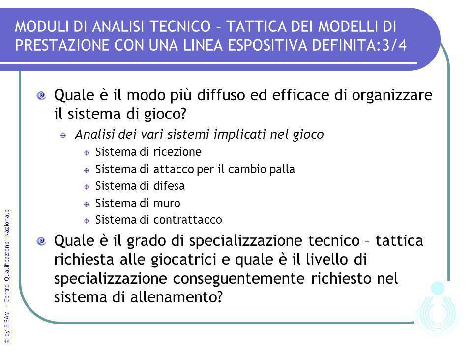 © by FIPAV - Centro Qualificazione Nazionale MODULI DI ANALISI TECNICO – TATTICA DEI MODELLI DI PRESTAZIONE CON UNA LINEA ESPOSITIVA DEFINITA:3/4 Qual