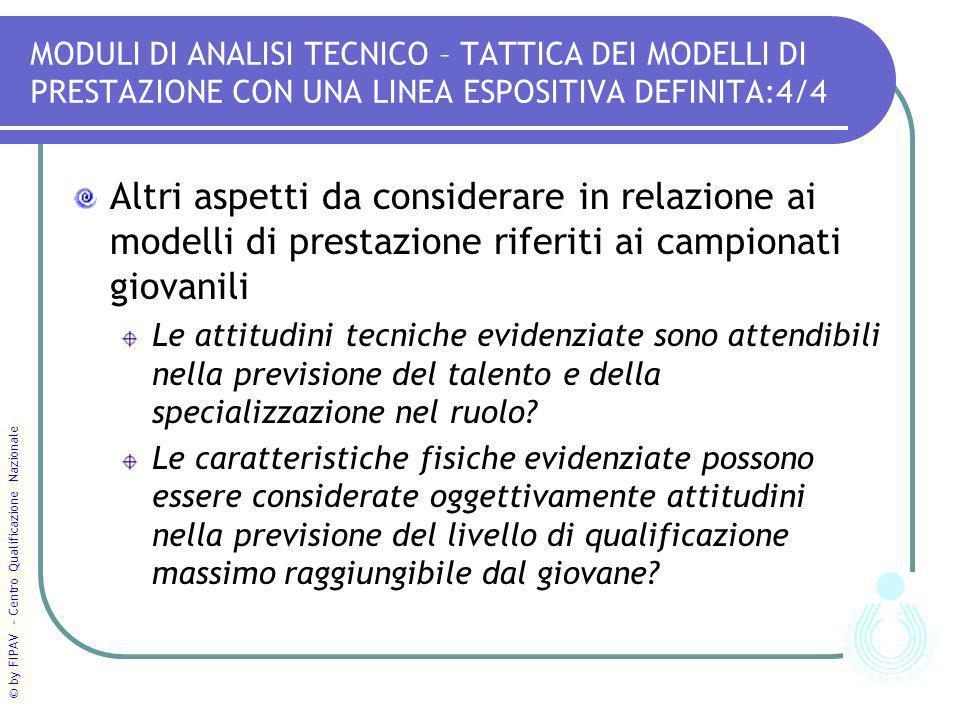 © by FIPAV - Centro Qualificazione Nazionale MODULI DI ANALISI TECNICO – TATTICA DEI MODELLI DI PRESTAZIONE CON UNA LINEA ESPOSITIVA DEFINITA:4/4 Altr