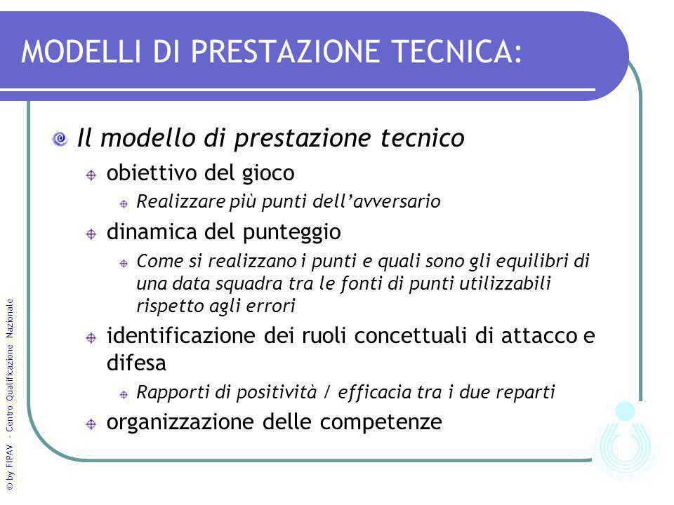 © by FIPAV - Centro Qualificazione Nazionale MODELLI DI PRESTAZIONE TECNICA: Il modello di prestazione tecnico obiettivo del gioco Realizzare più punt