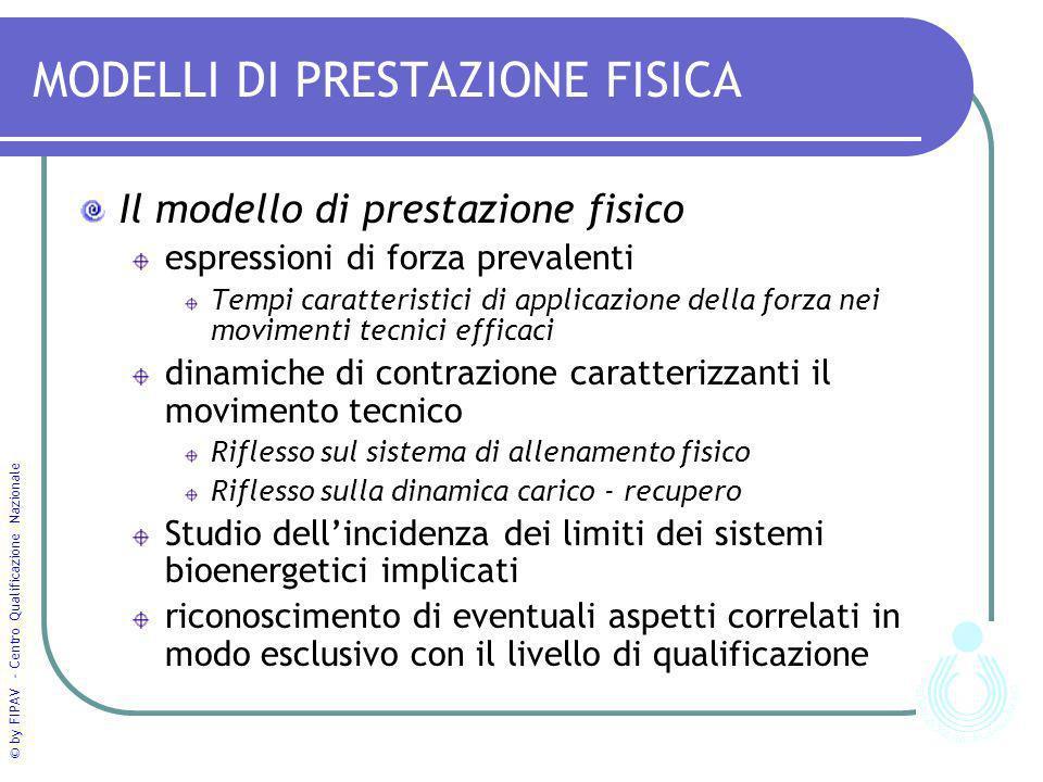 © by FIPAV - Centro Qualificazione Nazionale MODELLI DI PRESTAZIONE FISICA Il modello di prestazione fisico espressioni di forza prevalenti Tempi cara