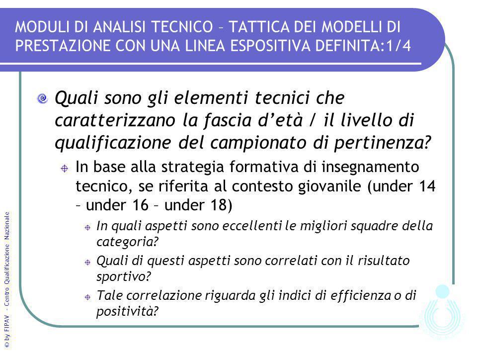 © by FIPAV - Centro Qualificazione Nazionale MODULI DI ANALISI TECNICO – TATTICA DEI MODELLI DI PRESTAZIONE CON UNA LINEA ESPOSITIVA DEFINITA:1/4 Qual
