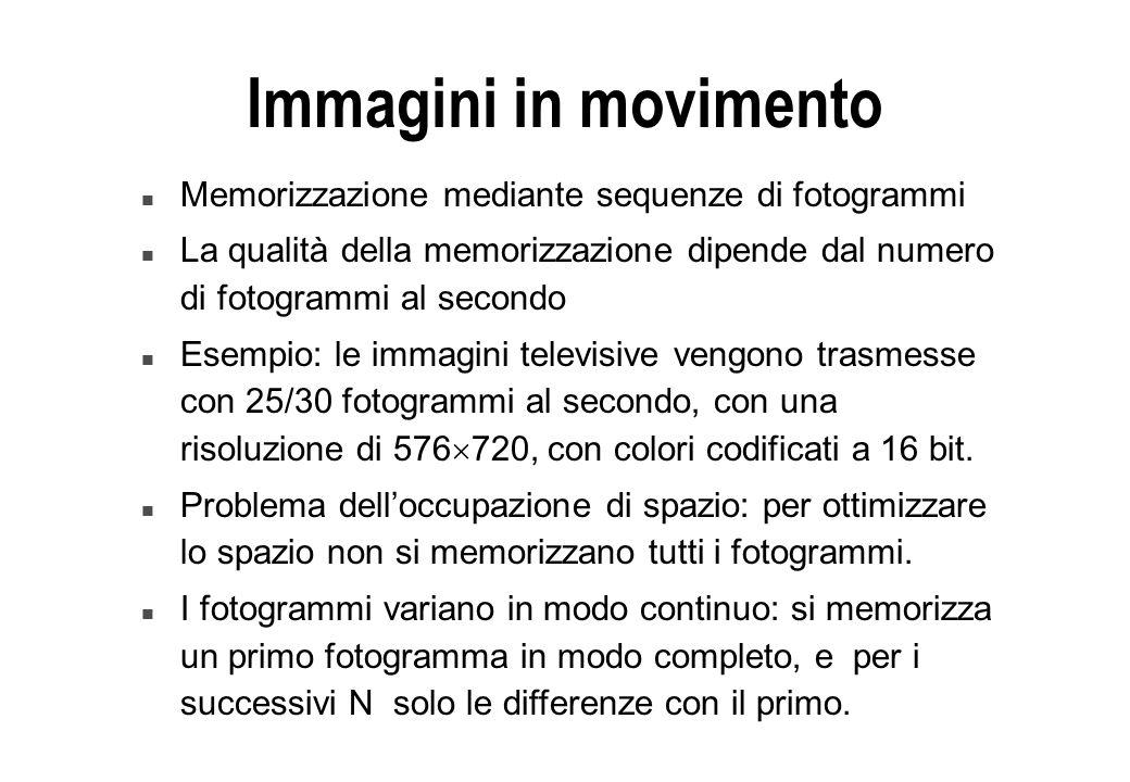 Immagini in movimento n Memorizzazione mediante sequenze di fotogrammi n La qualità della memorizzazione dipende dal numero di fotogrammi al secondo n
