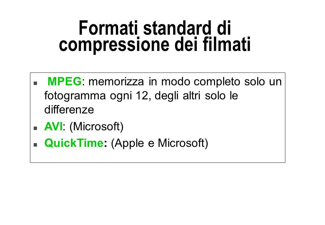 Formati standard di compressione dei filmati n MPEG: memorizza in modo completo solo un fotogramma ogni 12, degli altri solo le differenze n AVI: (Mic