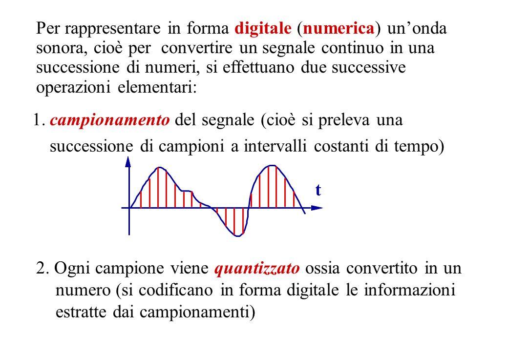 Per rappresentare in forma digitale (numerica) unonda sonora, cioè per convertire un segnale continuo in una successione di numeri, si effettuano due