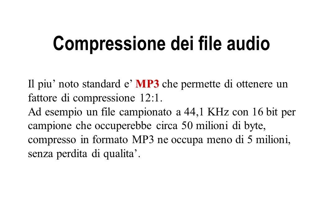 Compressione dei file audio MP3 Il piu noto standard e MP3 che permette di ottenere un fattore di compressione 12:1. Ad esempio un file campionato a 4
