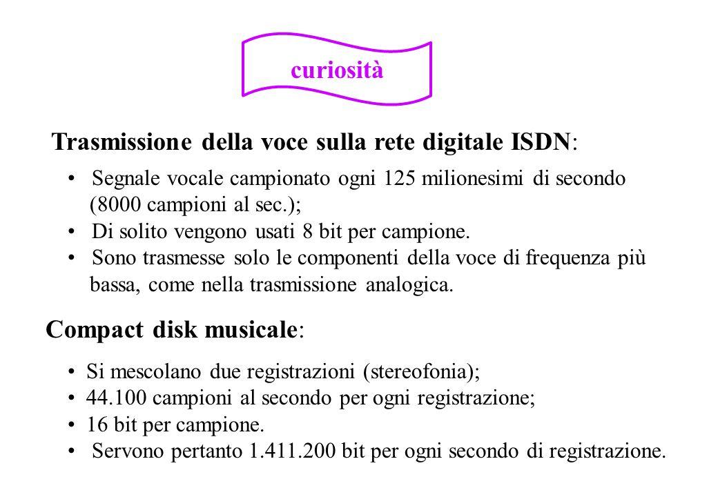Trasmissione della voce sulla rete digitale ISDN: Compact disk musicale: curiosità Segnale vocale campionato ogni 125 milionesimi di secondo (8000 cam