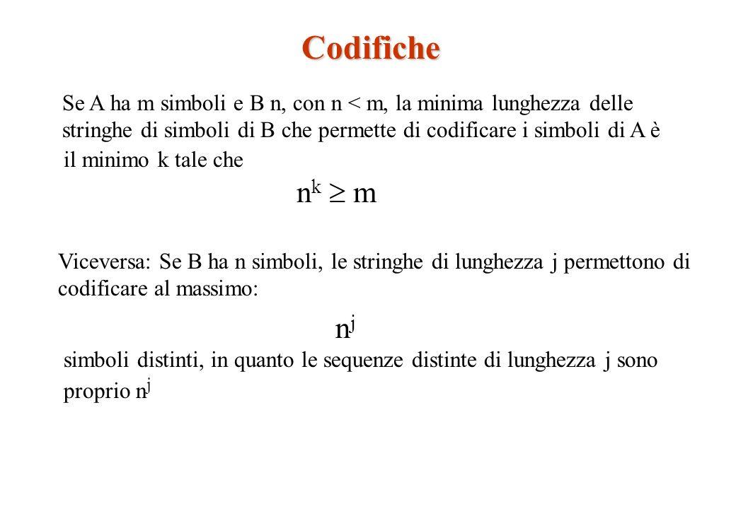 Codifiche Se A ha m simboli e B n, con n < m, la minima lunghezza delle stringhe di simboli di B che permette di codificare i simboli di A è il minimo
