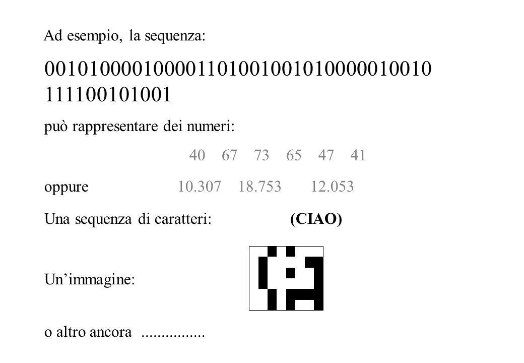 Unimmagine: 001010000100001101001001010000010010 111100101001 può rappresentare dei numeri: 40 67 73 65 47 41 oppure 10.307 18.753 12.053 o altro anco
