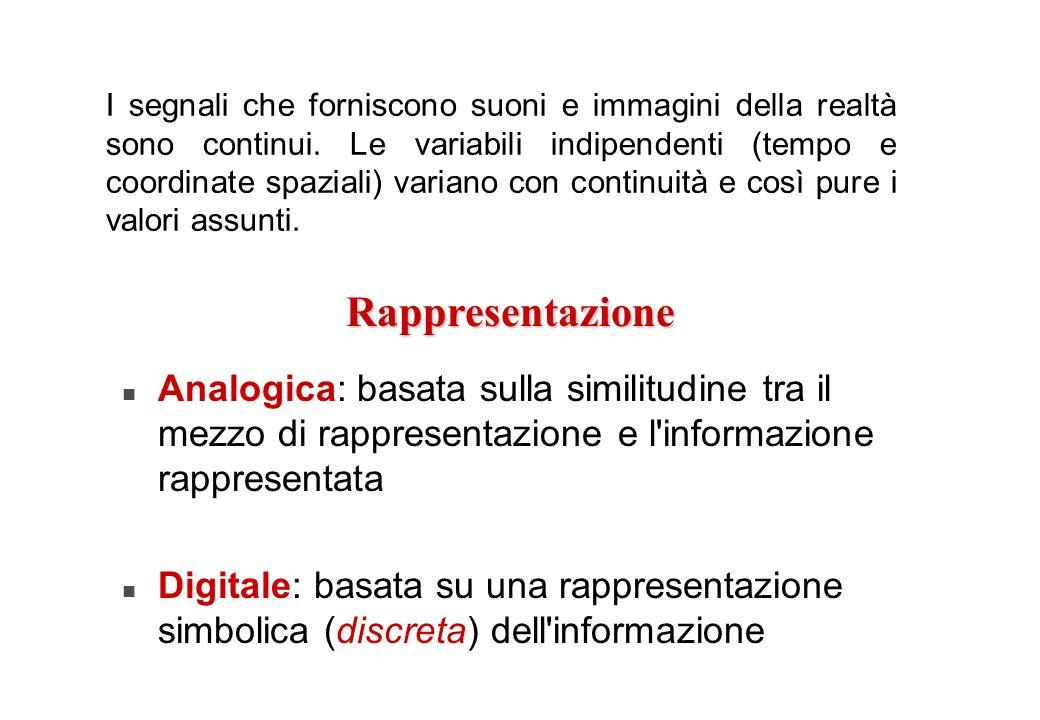 Analogica: basata sulla similitudine tra il mezzo di rappresentazione e l'informazione rappresentata Digitale: basata su una rappresentazione simbolic
