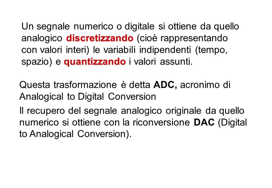discretizzando quantizzando Un segnale numerico o digitale si ottiene da quello analogico discretizzando (cioè rappresentando con valori interi) le va