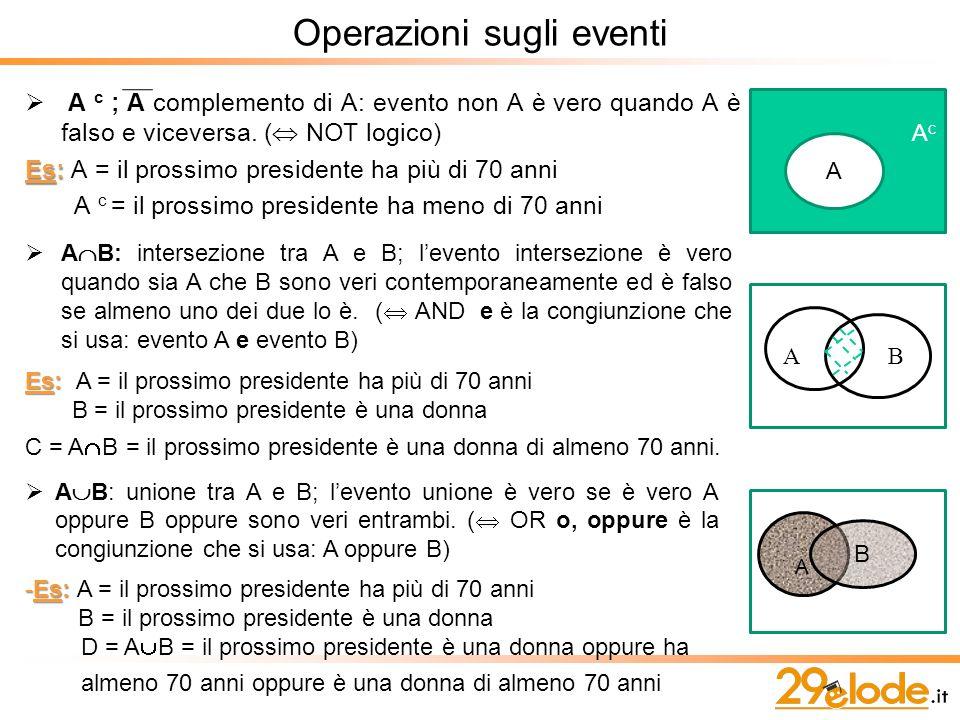 A c ; A complemento di A: evento non A è vero quando A è falso e viceversa.