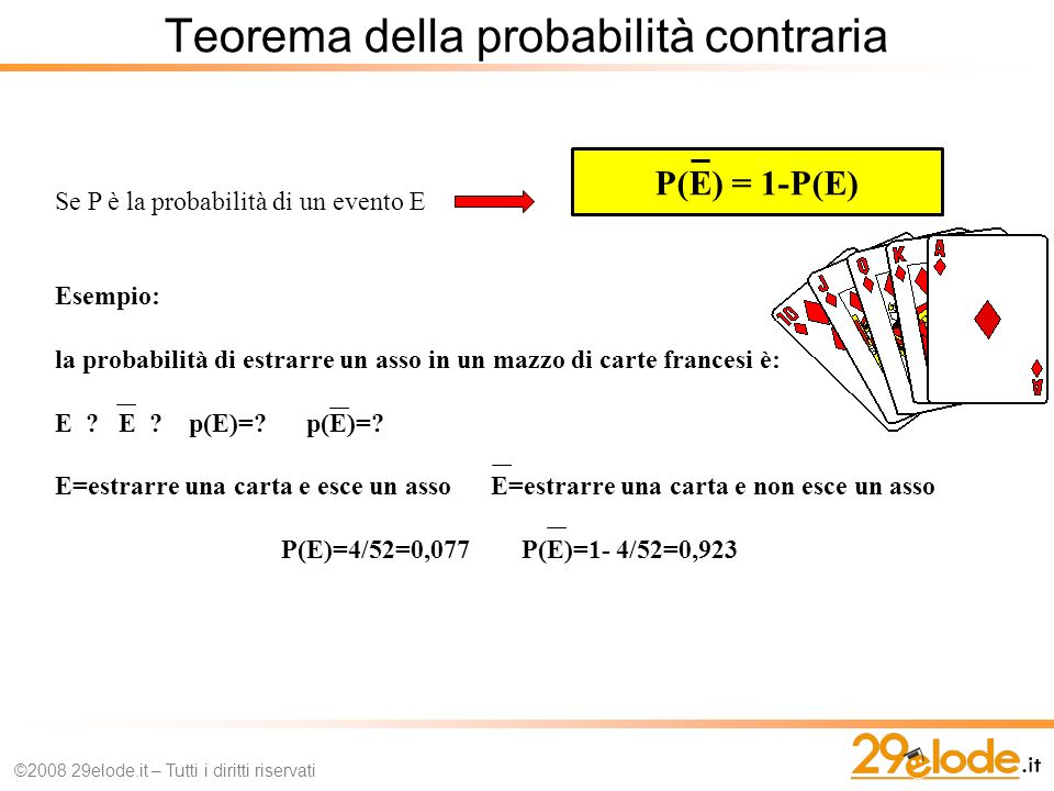 Teorema della probabilità contraria ©2008 29elode.it – Tutti i diritti riservati Se P è la probabilità di un evento E Esempio: la probabilità di estrarre un asso in un mazzo di carte francesi è: E .