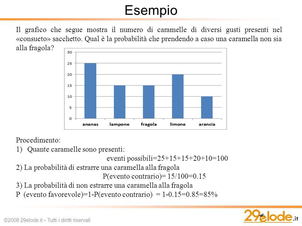 Esempio ©2008 29elode.it – Tutti i diritti riservati Il grafico che segue mostra il numero di caramelle di diversi gusti presenti nel «consueto» sacchetto.