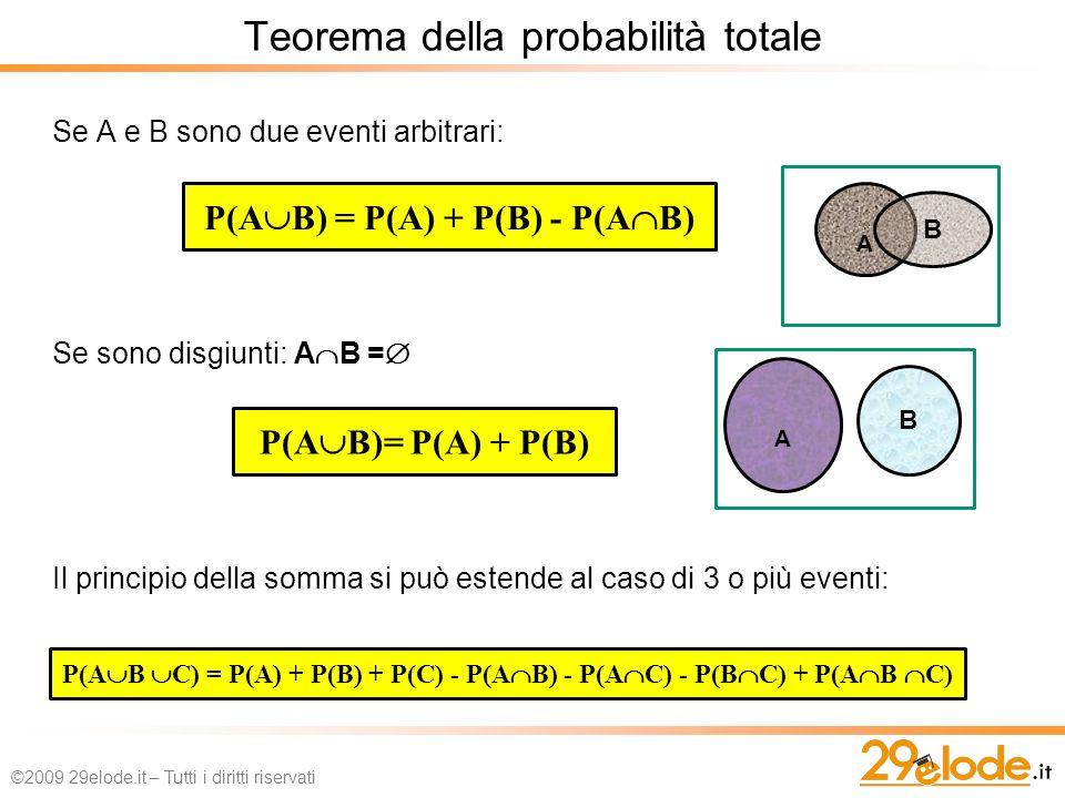 Se A e B sono due eventi arbitrari: Se sono disgiunti: A B = Il principio della somma si può estende al caso di 3 o più eventi: P(A B) = P(A) + P(B) - P(A B) A B P(A B)= P(A) + P(B) A B P(A B C) = P(A) + P(B) + P(C) - P(A B) - P(A C) - P(B C) + P(A B C) Teorema della probabilità totale ©2009 29elode.it – Tutti i diritti riservati