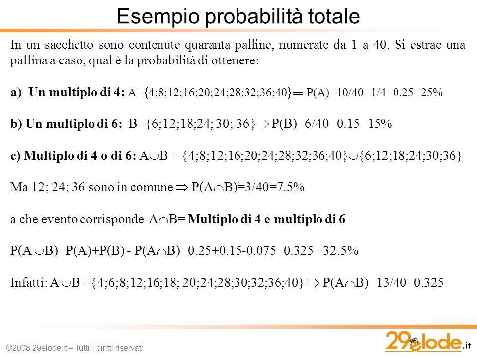 Esempio probabilità totale ©2008 29elode.it – Tutti i diritti riservati In un sacchetto sono contenute quaranta palline, numerate da 1 a 40.