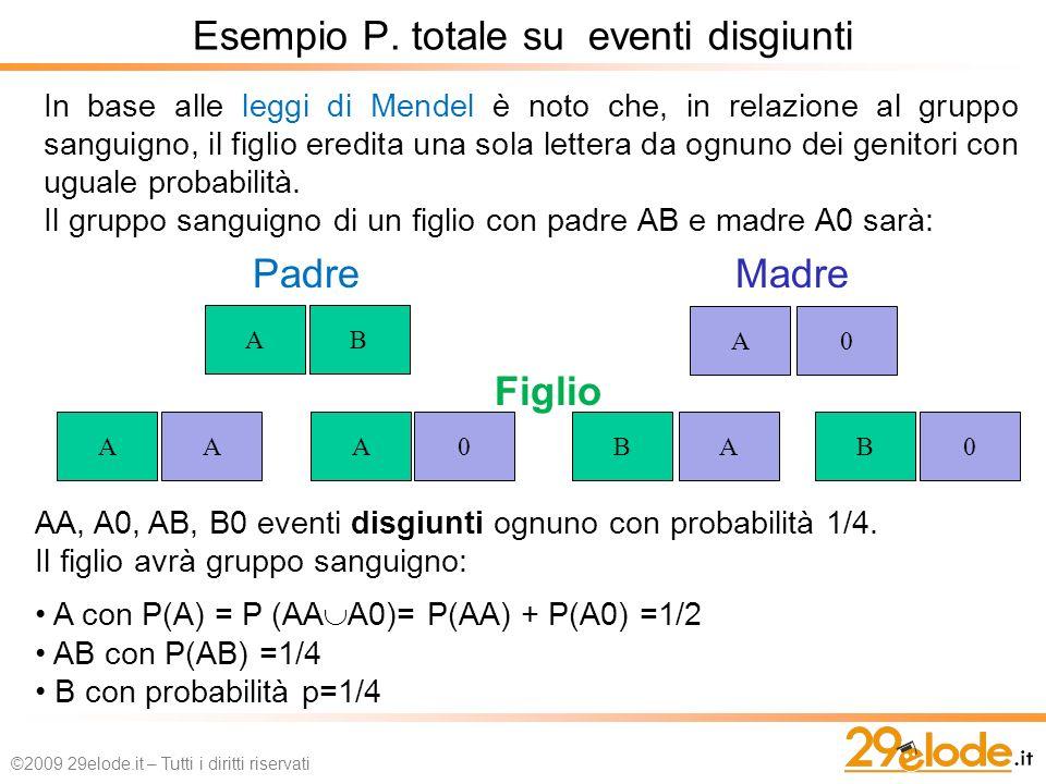In base alle leggi di Mendel è noto che, in relazione al gruppo sanguigno, il figlio eredita una sola lettera da ognuno dei genitori con uguale probabilità.