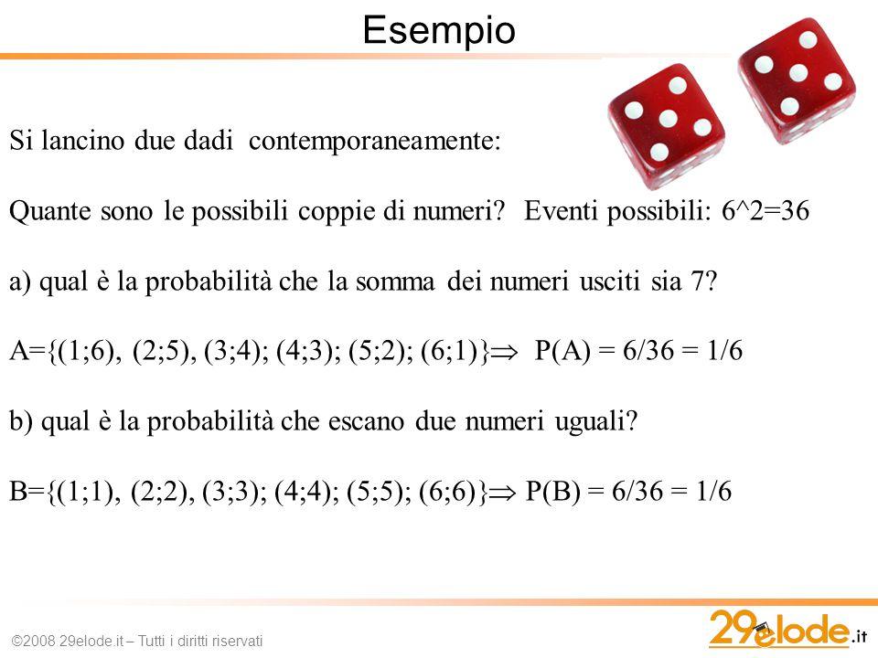 ©2008 29elode.it – Tutti i diritti riservati Esempio Si lancino due dadi contemporaneamente: Quante sono le possibili coppie di numeri.